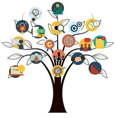 Baum symbolisch für eine Firma
