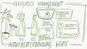 Feelgood Management im Homeoffice