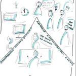 Read more about the article Feelgood Management: Effizienzerhöhung und Mitarbeiterbindung für Arbeitgeber