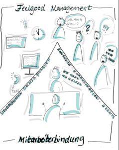 Feelgood Management: Effizienzerhöhung und Mitarbeiterbindung für Arbeitgeber